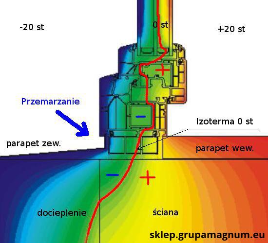 izoterma Ciepłe parapety, profil podokienny